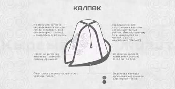 "Embedded thumbnail for The history of the Kyrgyz men's headdress – ""kalpak"" goes back hundreds of years; it is depicted in the illustrations of books at Temirlan's time, in the notes of different travelers and it is still relevant in our days. Happy Ak Kalpak Day!"